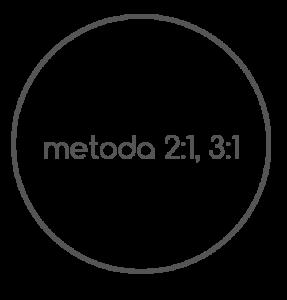 metoda-2131